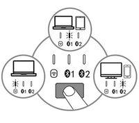 Připojení klávesnice Powerton UltraSLim